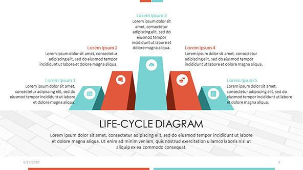 Life-cycle Diagram in five column chart