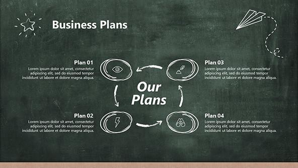 Four-stage cycle diagram for Business Plans