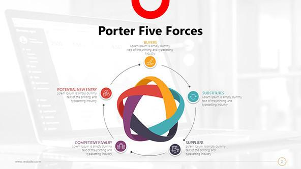 Porter five forces analysis PowerPoint Template