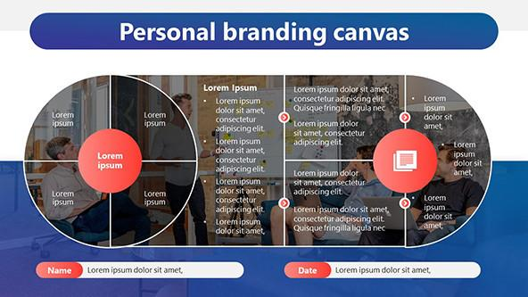 FREE Personal Branding Canvas Template PowerPoint Template