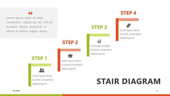 stair diagram in four steps slide
